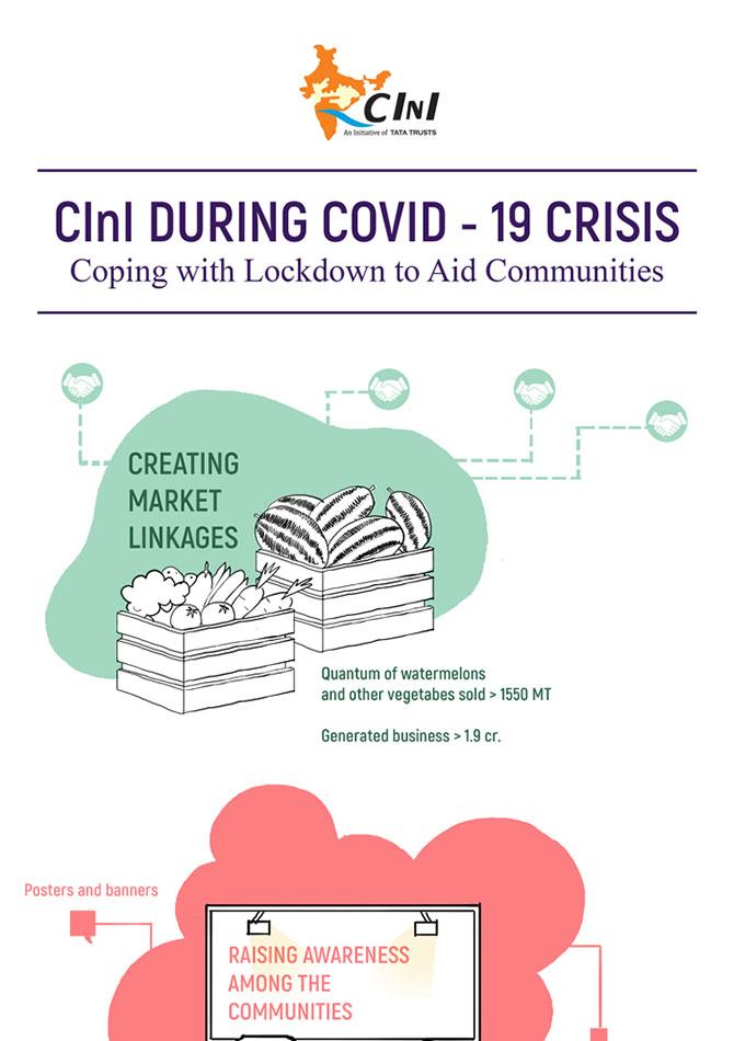 CInI-During-Convid-1-2